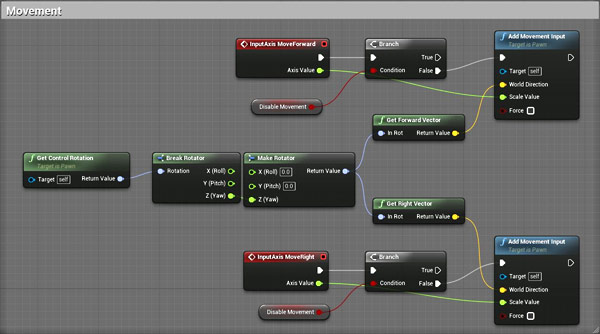 ue4 how to create player character from pawn