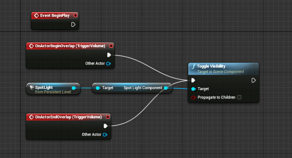 Ue4 16 principles how to start learning unreal engine 4 you are training yourself to finish what you start once you take on a larger project youve built momentum and experience for completing malvernweather Image collections