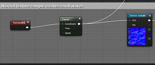 """Normal Texture Sample Creates Small Waves"" section"